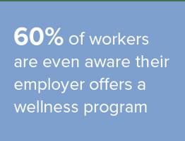 awareness-wellness-program