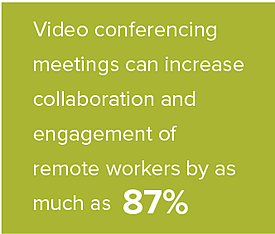 Video conferencing meetings can increase engagement of remote workers